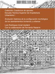 EVOLUCIÓN HISTÓRICA DE LA CONFIGURACIÓN MORFOLÓGICA DE LOS ASENTAMIENTOS HUMANOS Y URBANOS
