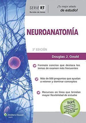 REVISIÓN DE TEMAS. NEUROANATOMÍA