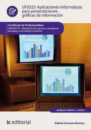 APLICACIONES INFORMÁTICAS PARA PRESENTACIONES: GRÁFICAS DE INFORMACIÓN. ADGN0210 - MEDIACIÓN DE SEGUROS Y REASEGUROS PRIVADOS Y ACTIVIDADES AUXILIARES