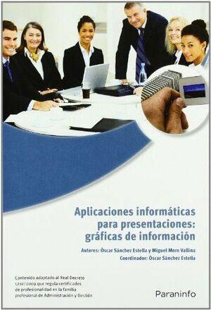 APLICACIONES INFORMÁTICAS PARA PRESENTACIONES: GRÁFICAS DE INFORMACIÓN. MICROSOFT POWERPOINT 2007