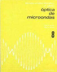 ÓPTICA Y MICROONDAS