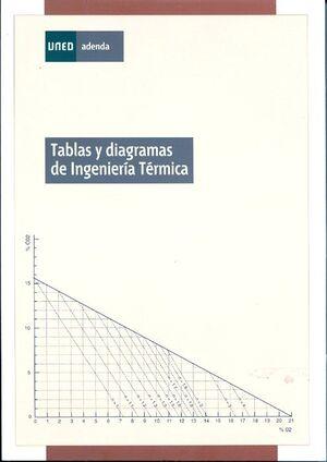TABLAS Y DIAGRAMAS DE INGENIERÍA TÉRMICA