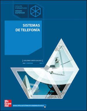 SISTEMAS DE TELEFONIA
