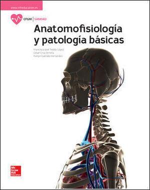 LA ANATOMOFISIOLOGIA Y PATOLOGIA BASICAS. GM.