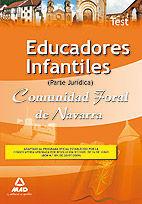EDUCADORES INFANTILES DE LA COMUNIDAD FORAL DE NAVARRA. TEST PARTE JURÍDICA