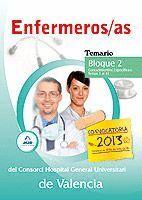 ENFERMEROS/AS DEL CONSORCI HOSPITAL GENERAL UNIVERSITARI DE VALENCIA. TEMARIO. BLOQUE 2. CONOCIMIENTOS ESPECÍFICOS (TEMAS 1 AL 13)