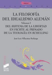 DEL SISTEMA DE LIBERTAD EN FICHTE AL PRINCIPIO DE LA TEOLOGÍA EN SCHELLING