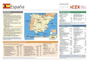 FICHA PAÍS: ESPAÑA