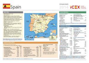 FICHA PAÍS: SPAIN