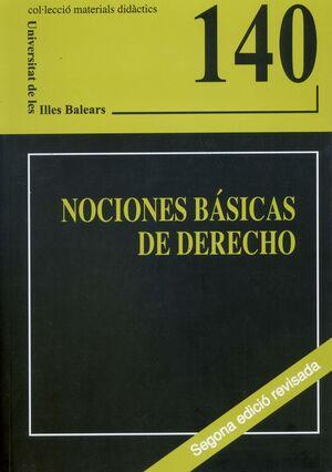 NOCIONES BÁSICAS DE DERECHO