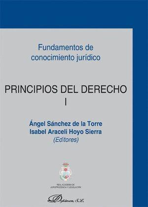 PRINCIPIOS DEL DERECHO I