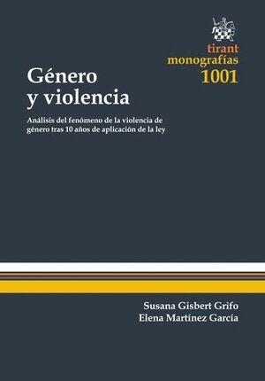 GÉNERO Y VIOLENCIA