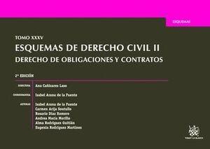 TOMO XXXV ESQUEMAS DE DERECHO CIVIL II DERECHO DE OBLIGACIONES Y CONTRATOS 2ª EDICIÓN 2016