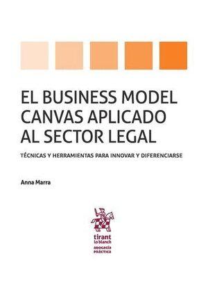 EL BUSINESS MODEL CANVAS APLICADO AL SECTOR LEGAL