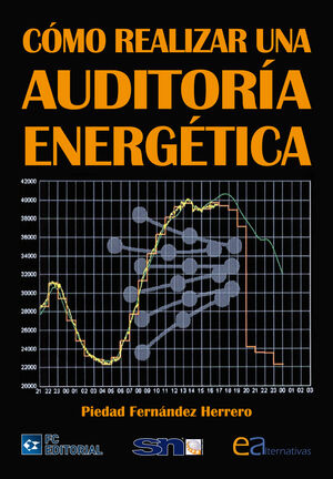 CÓMO REALIZAR UNA AUDITORIA ENERGÉTICA