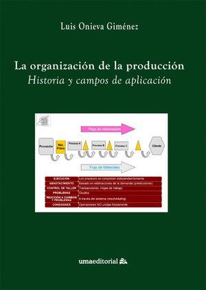 LA ORGANIZACIÓN DE LA PRODUCCIÓN