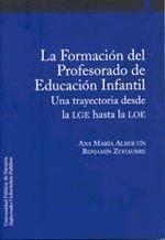 LA FORMACIÓN DEL PROFESORADO DE EDUCACIÓN INFANTIL