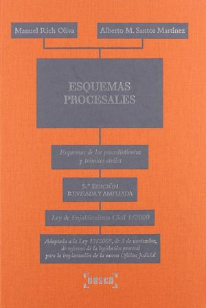 ESQUEMAS PROCESALES ESQUEMAS DE LOS PROCEDIMIENTOS Y TRAMITES CIVILES, LEC 1/2000, ADAPTADA A LA LEY