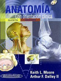 PACKS: ANATOMÍA HUMANA