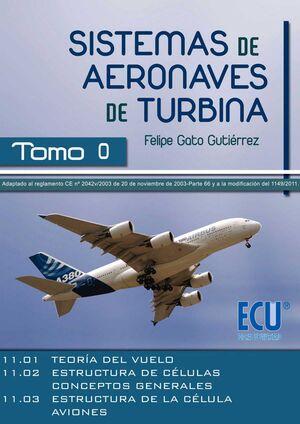 SISTEMAS DE AERONAVES DE TURBINA. INTRODUCCIÓN