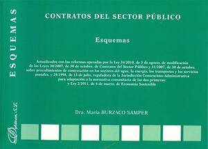 CONTRATOS DEL SECTOR PÚBLICO. ESQUEMAS