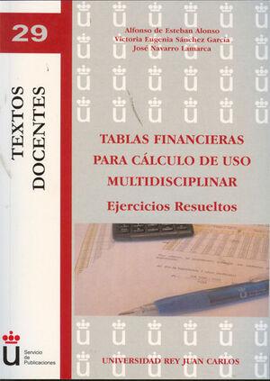 TABLAS FINANCIERAS PARA CÁLCULO DE USO MULTIDISCIPLINAR