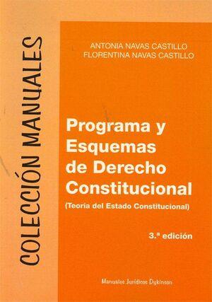 ESQUEMAS DE DERECHO CONSTITUCIONAL